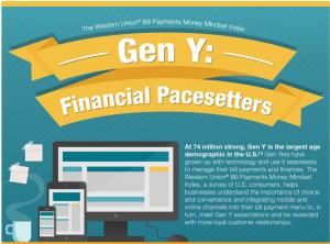 Online Bill Payments Gen Y
