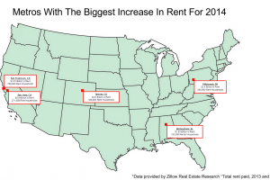 Is Rent Getting More Expensive?