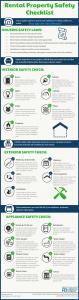 Rental Property Safety Checklist