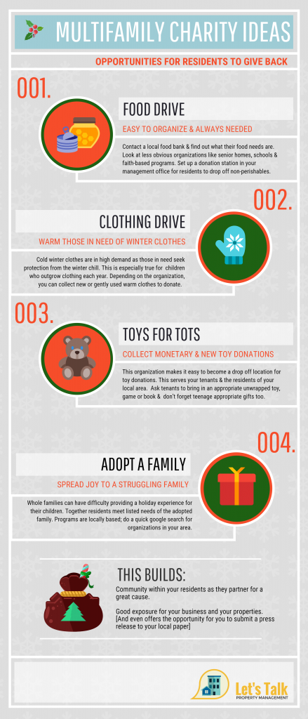 multifamily charity ideas