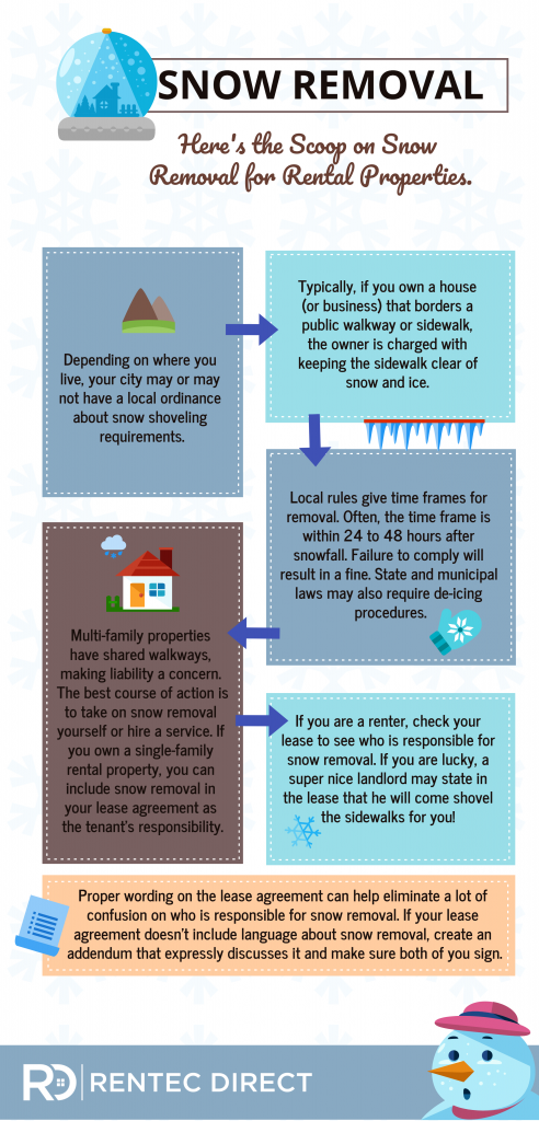 snow removal laws for rentals
