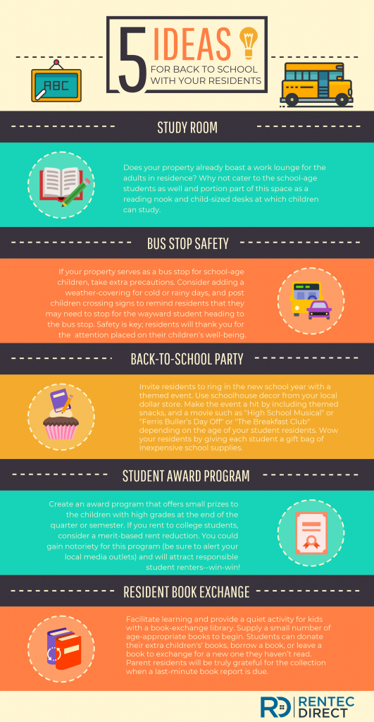 back-to-school infographic