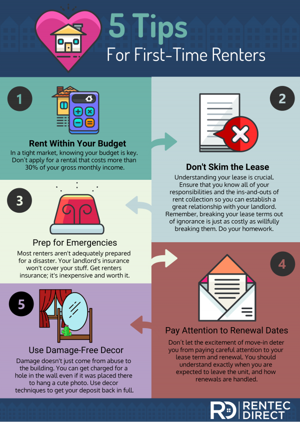 first-time renter tips infographic
