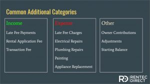 Accounting Categories for Property Management