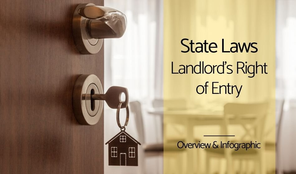 State Laws: Landlord's Right of Entry – Infographic