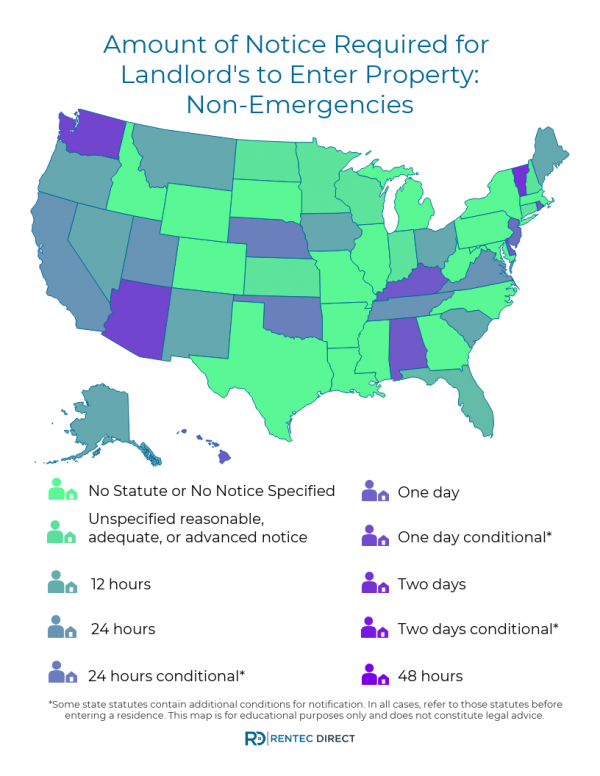 Infographic State Map Showing Amount of Notice Required for Landlord's Right of Entry in Non-Emergencies