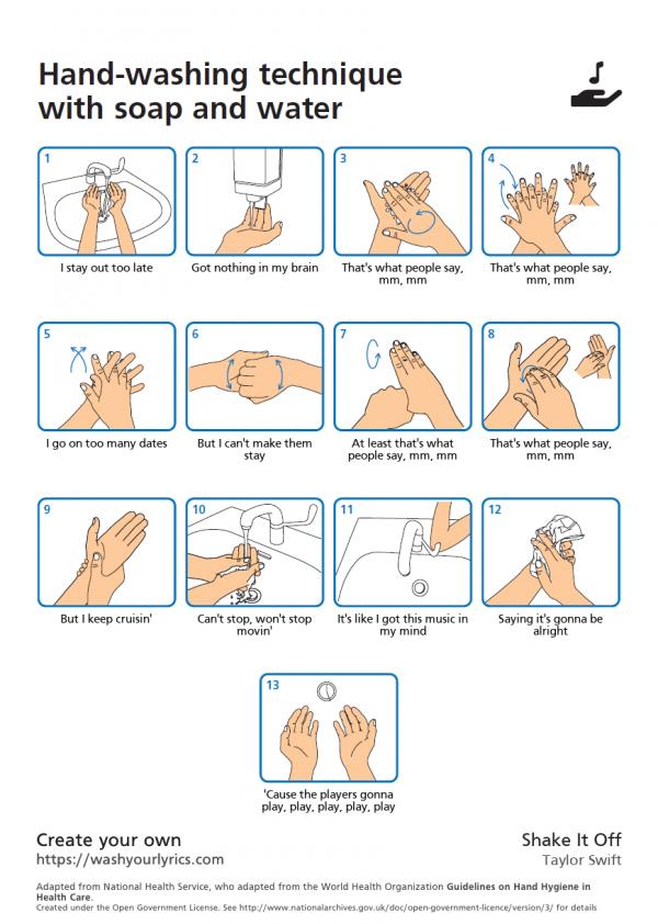 Shake It Off Taylor Swift Lyrics handwashing instructions